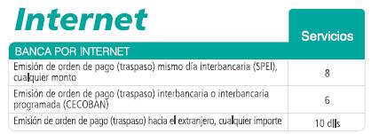 internet azteca