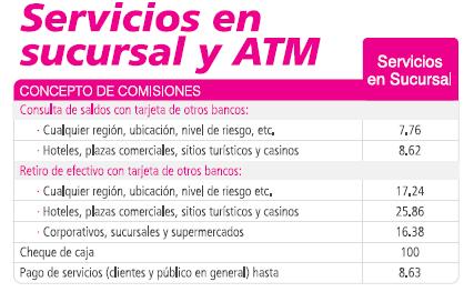 sucursal y ATM